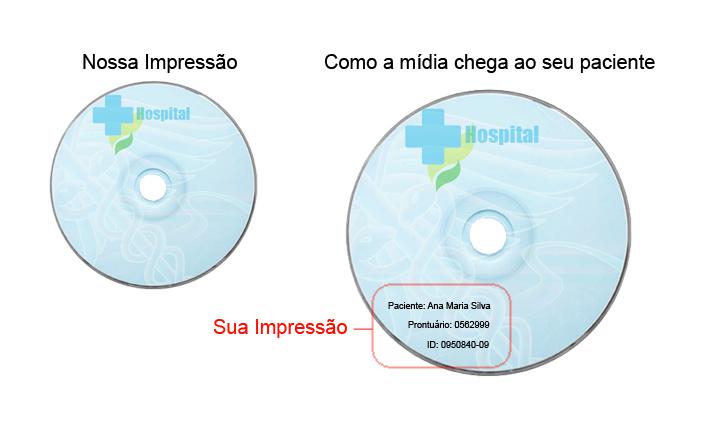 solicitar orçamento de impressão cd ou dvd